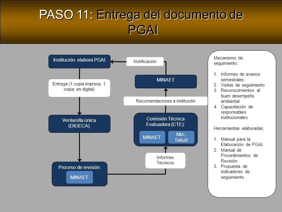 Implementación del PGA Dependerá de: Estructura del Plan (en partes o uno solo) Estructura del Plan (en partes o uno solo) Inversión económica Inversión económica Recursos humanos disponibles Recursos humanos disponibles Compromiso de la organización Compromiso de la organización