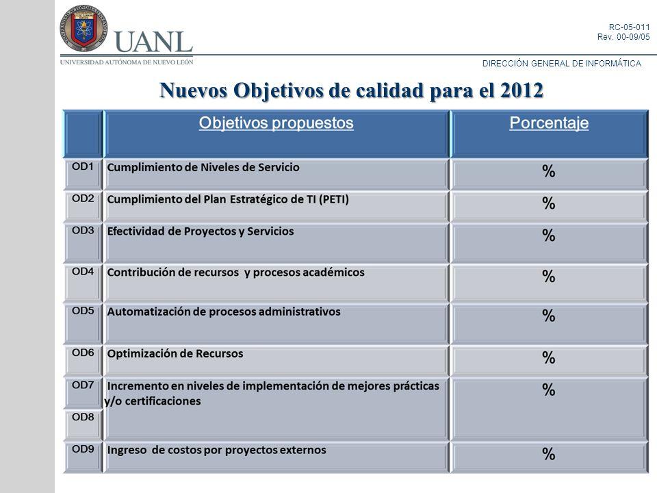 DIRECCIÓN GENERAL DE INFORMÁTICA RC-05-011 Rev. 00-09/05 Nuevos Objetivos de calidad para el 2012