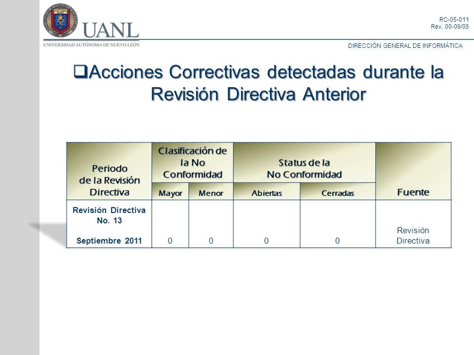 DIRECCIÓN GENERAL DE INFORMÁTICA RC-05-011 Rev. 00-09/05 Acciones Correctivas detectadas durante la Revisión Directiva Anterior Acciones Correctivas d