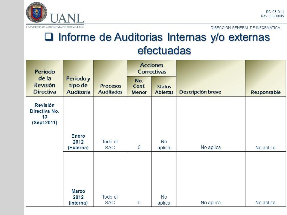 DIRECCIÓN GENERAL DE INFORMÁTICA RC-05-011 Rev. 00-09/05 Periodo de la Revisión Directiva Periodo y tipo de Auditoria Procesos Auditados Procesos Audi