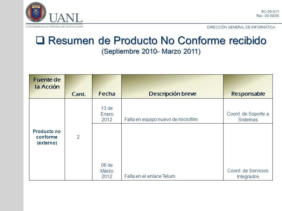 DIRECCIÓN GENERAL DE INFORMÁTICA RC-05-011 Rev. 00-09/05 Resumen de Producto No Conforme recibido Resumen de Producto No Conforme recibido (Septiembre