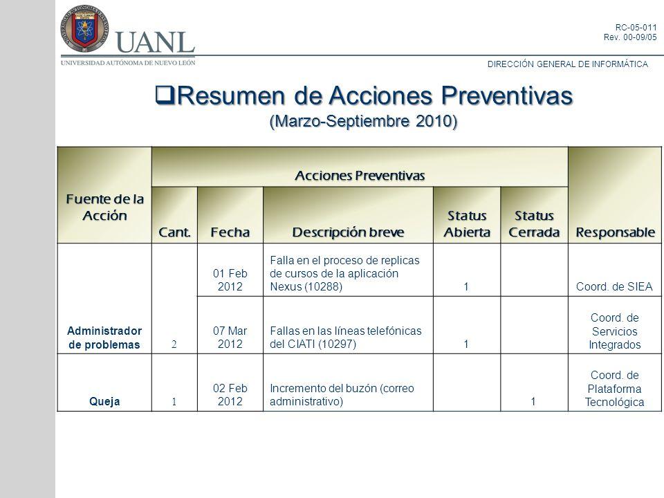 DIRECCIÓN GENERAL DE INFORMÁTICA RC-05-011 Rev. 00-09/05 Resumen de Acciones Preventivas Resumen de Acciones Preventivas (Marzo-Septiembre 2010) Fuent