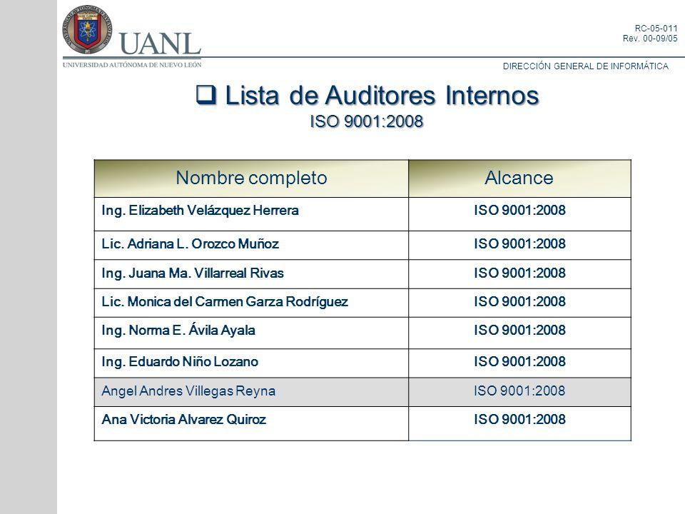 DIRECCIÓN GENERAL DE INFORMÁTICA RC-05-011 Rev. 00-09/05 Lista de Auditores Internos Lista de Auditores Internos ISO 9001:2008 Nombre completoAlcance