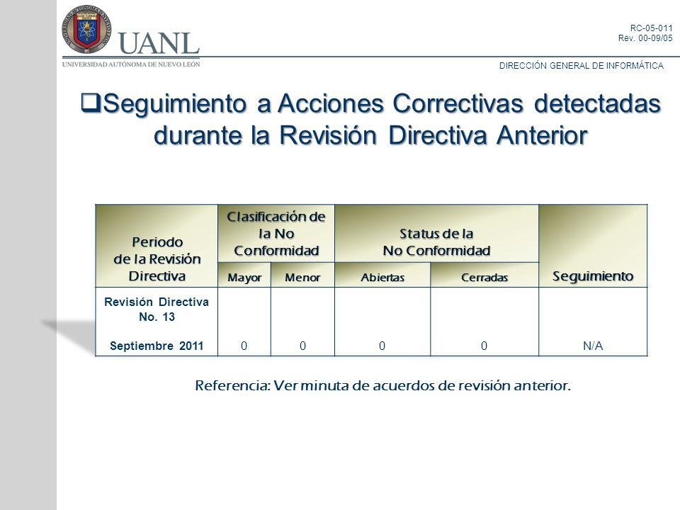 DIRECCIÓN GENERAL DE INFORMÁTICA RC-05-011 Rev. 00-09/05 Referencia: Ver minuta de acuerdos de revisión anterior. Seguimiento a Acciones Correctivas d