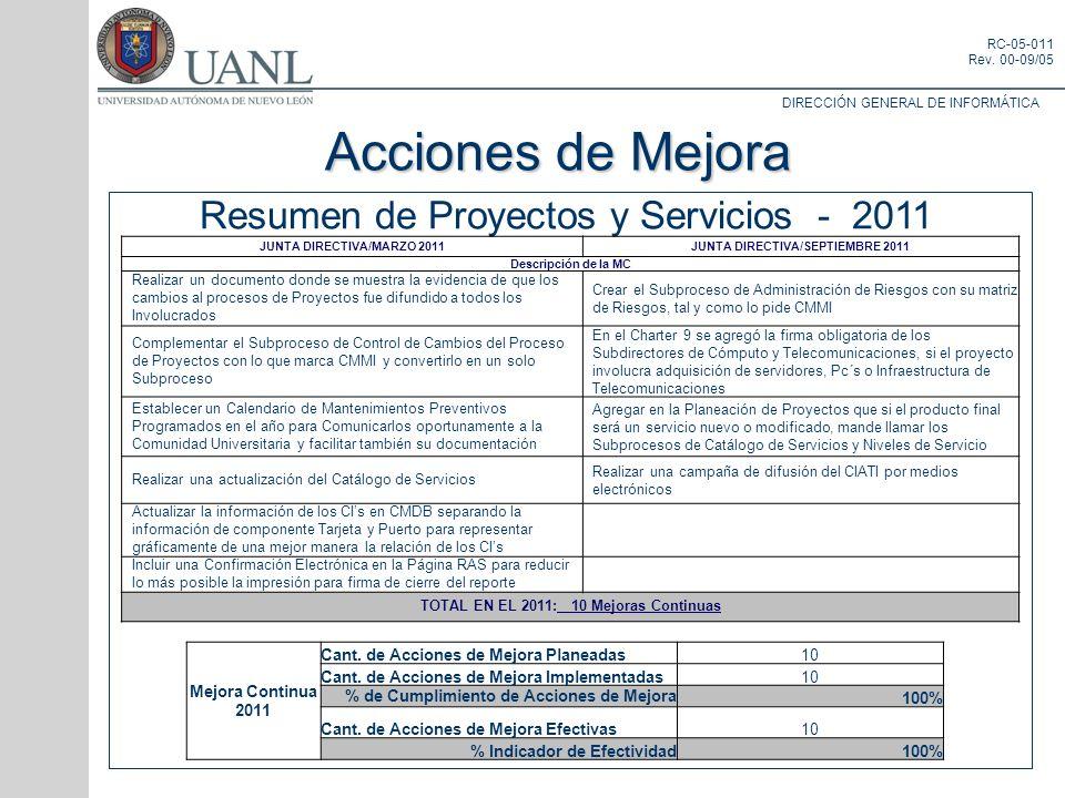 DIRECCIÓN GENERAL DE INFORMÁTICA RC-05-011 Rev. 00-09/05 Resumen de Proyectos y Servicios - 2011 Acciones de Mejora JUNTA DIRECTIVA/MARZO 2011JUNTA DI