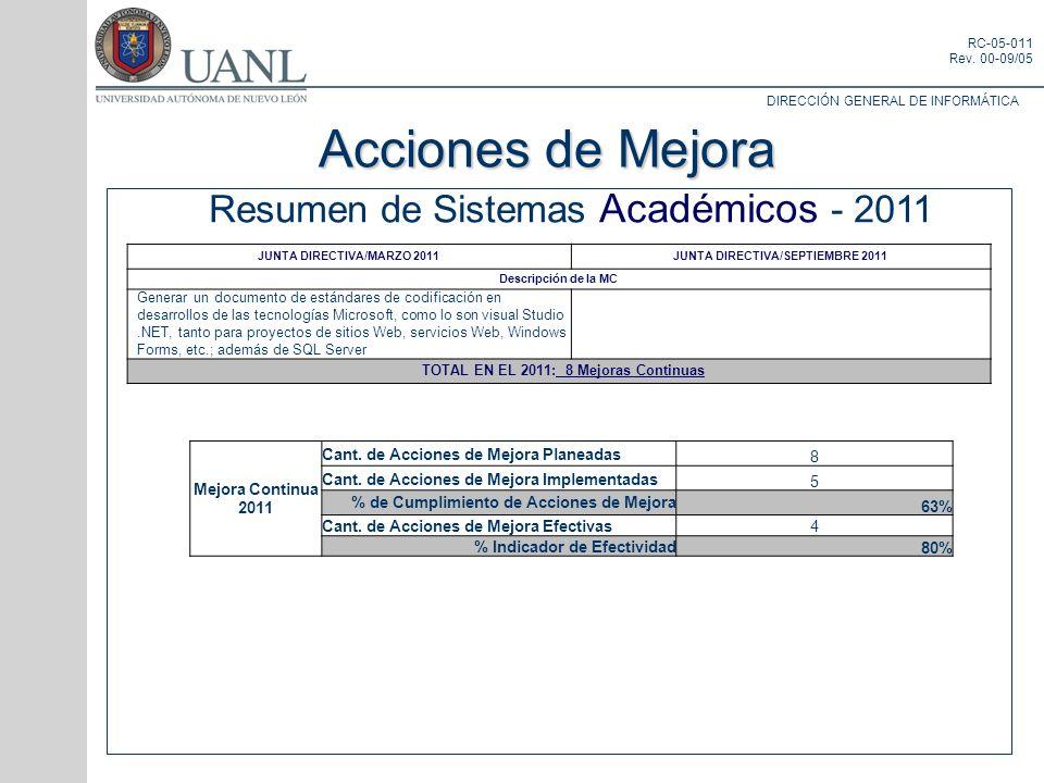 DIRECCIÓN GENERAL DE INFORMÁTICA RC-05-011 Rev. 00-09/05 Resumen de Sistemas Académicos - 2011 Acciones de Mejora JUNTA DIRECTIVA/MARZO 2011JUNTA DIRE