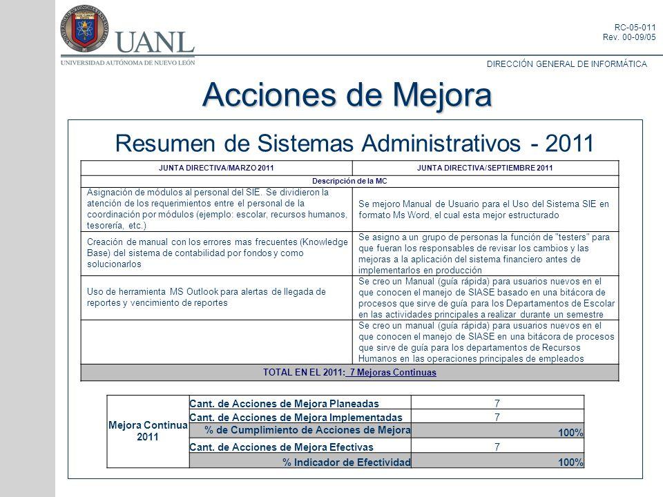 DIRECCIÓN GENERAL DE INFORMÁTICA RC-05-011 Rev. 00-09/05 Resumen de Sistemas Administrativos - 2011 Acciones de Mejora JUNTA DIRECTIVA/MARZO 2011JUNTA