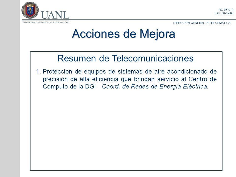DIRECCIÓN GENERAL DE INFORMÁTICA RC-05-011 Rev. 00-09/05 Resumen de Telecomunicaciones Protección de equipos de sistemas de aire acondicionado de prec