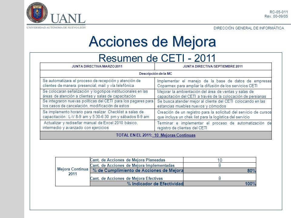 DIRECCIÓN GENERAL DE INFORMÁTICA RC-05-011 Rev. 00-09/05 Resumen de CETI - 2011 Acciones de Mejora JUNTA DIRECTIVA/MARZO 2011JUNTA DIRECTIVA/SEPTIEMBR