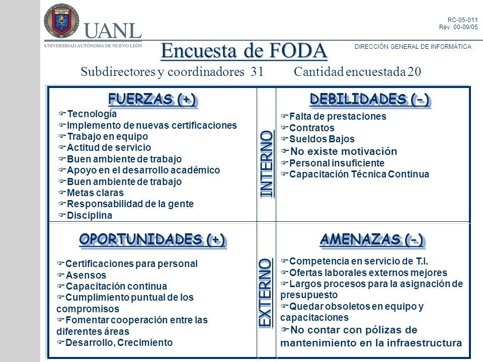 DIRECCIÓN GENERAL DE INFORMÁTICA RC-05-011 Rev. 00-09/05 INTERNO EXTERNO FUERZAS (+) DEBILIDADES (-) OPORTUNIDADES (+) AMENAZAS (-) Encuesta de FODA T