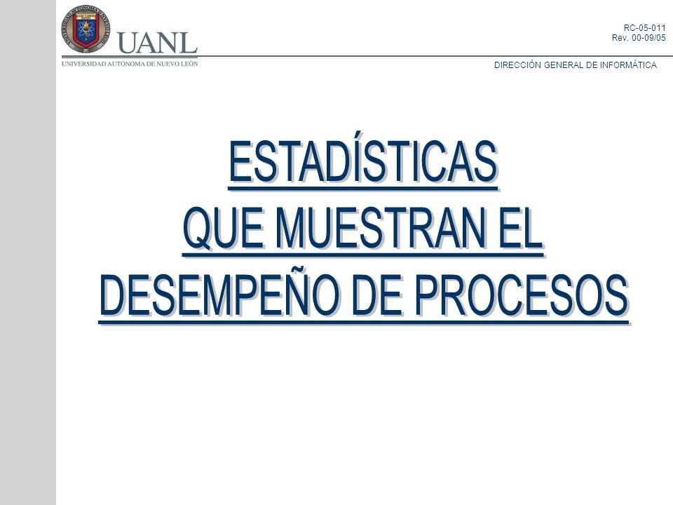 DIRECCIÓN GENERAL DE INFORMÁTICA RC-05-011 Rev. 00-09/05