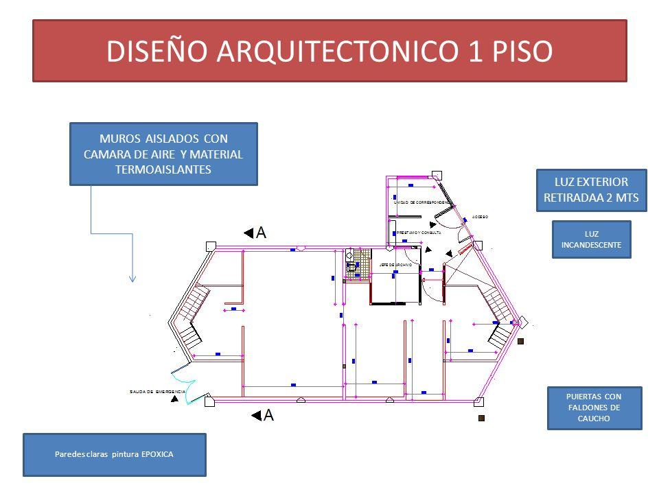 DISEÑO ARQUITECTONICO 1 PISO MUROS AISLADOS CON CAMARA DE AIRE Y MATERIAL TERMOAISLANTES LUZ INCANDESCENTE PUIERTAS CON FALDONES DE CAUCHO LUZ EXTERIO