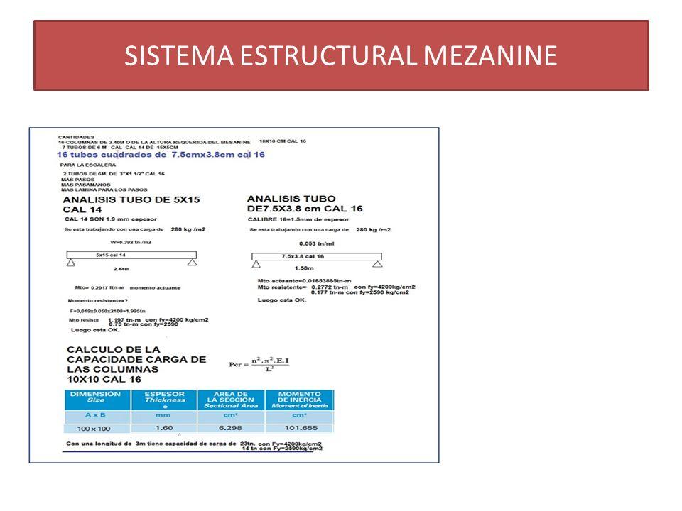 SISTEMA ESTRUCTURAL MEZANINE