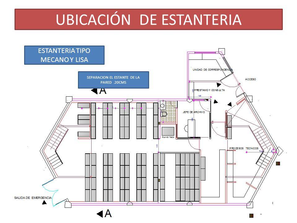 UBICACIÓN DE ESTANTERIA ESTANTERIA TIPO MECANO Y LISA SEPARACION EL ESTANTE DE LA PARED.20CMS