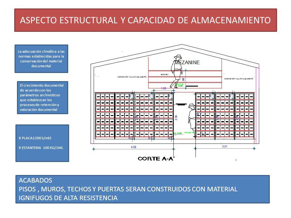 ASPECTO ESTRUCTURAL Y CAPACIDAD DE ALMACENAMIENTO La adecuación climática a las normas establecidas para la conservación del material documental El cr