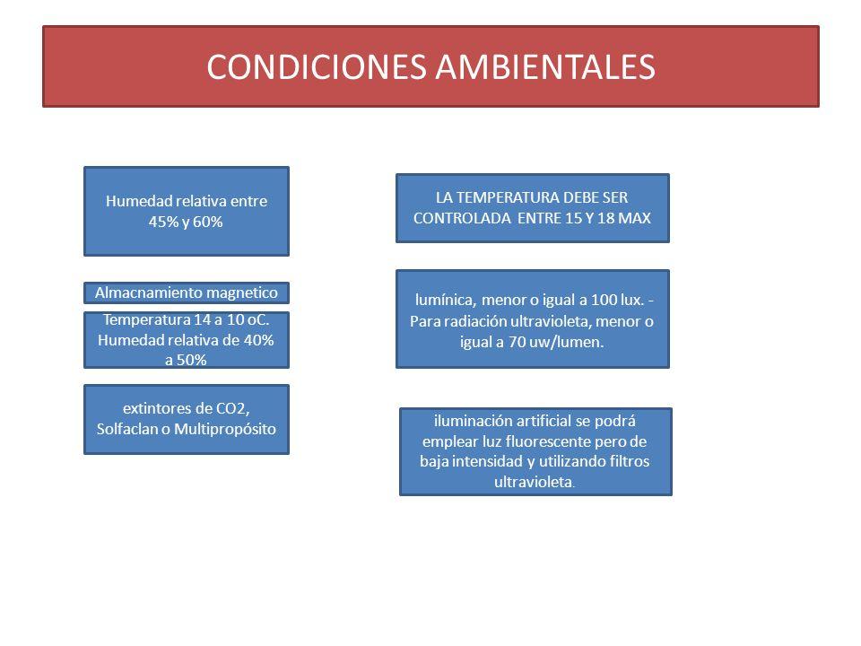 CONDICIONES AMBIENTALES LA TEMPERATURA DEBE SER CONTROLADA ENTRE 15 Y 18 MAX Humedad relativa entre 45% y 60% Temperatura 14 a 10 oC. Humedad relativa