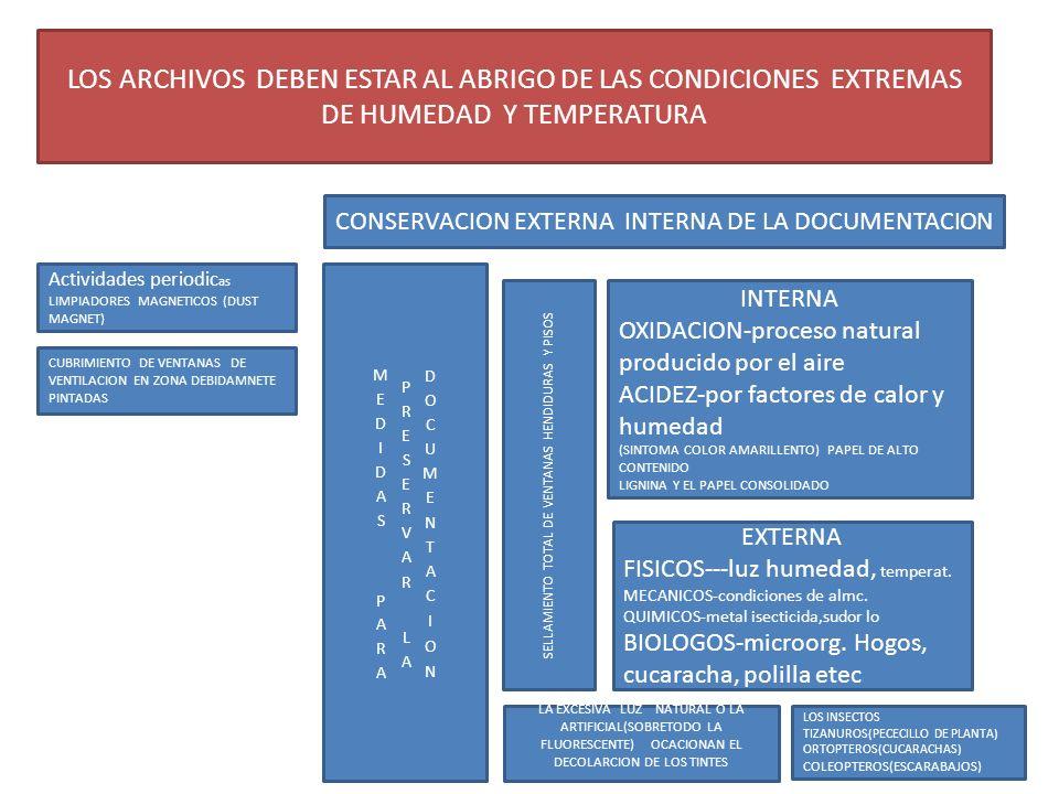 LOS ARCHIVOS DEBEN ESTAR AL ABRIGO DE LAS CONDICIONES EXTREMAS DE HUMEDAD Y TEMPERATURA CONSERVACION EXTERNA INTERNA DE LA DOCUMENTACION LA INTESIDAD