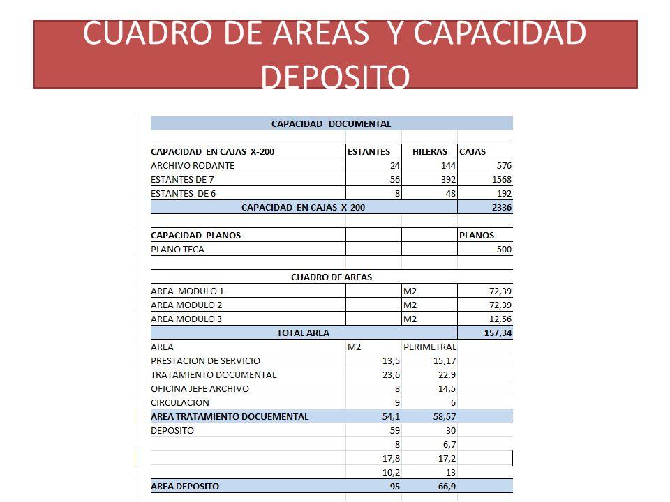 CUADRO DE AREAS Y CAPACIDAD DEPOSITO