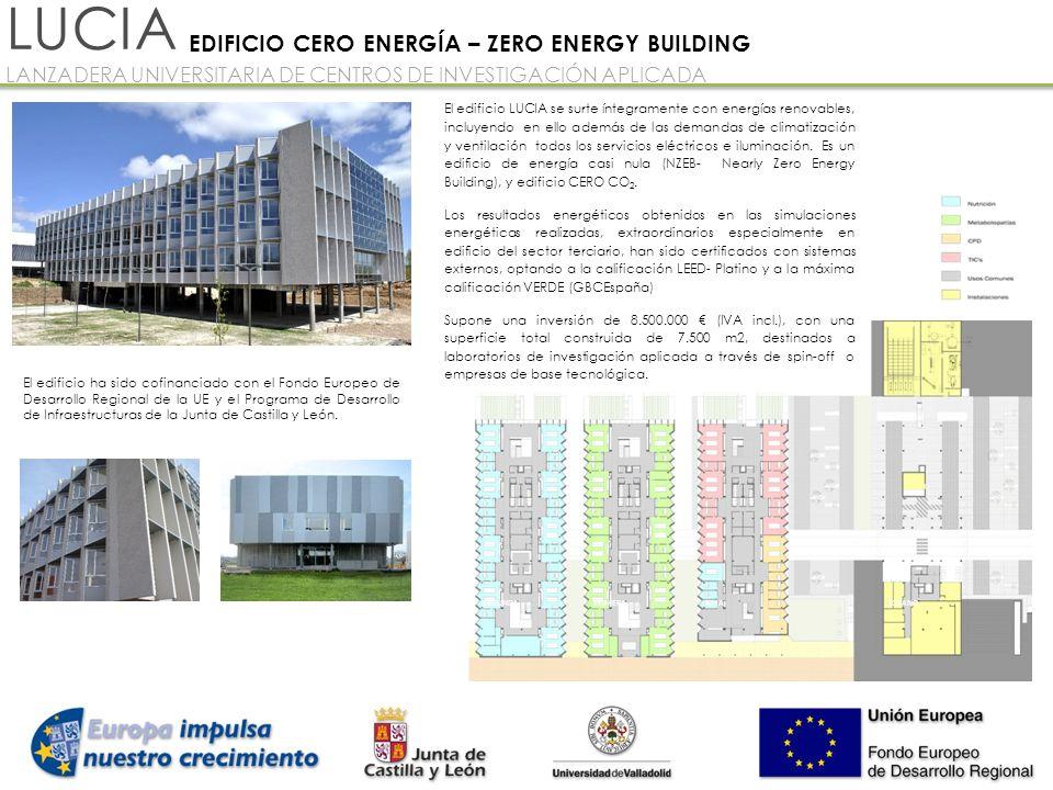 FRANCISCO VALBUENA GARCÍA - UVa SEGUNDAPRIMERABAJASOTANO El edificio ha sido cofinanciado con el Fondo Europeo de Desarrollo Regional de la UE y el Pr