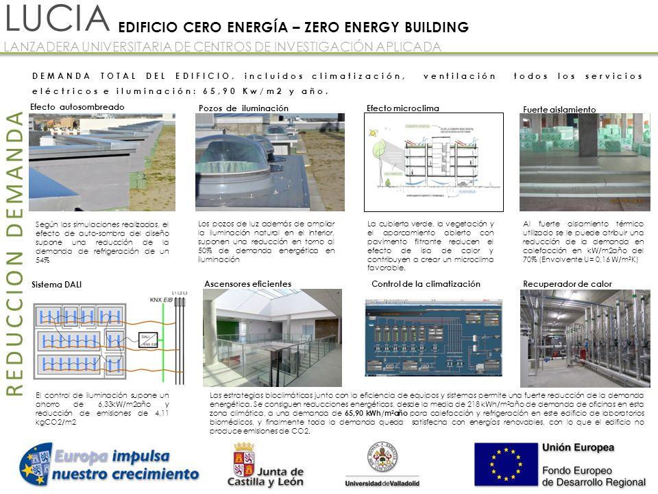 JUEVES 21 DE NOVIEMBRE DE 2013 · ESARQ-UIC JORNADA MÁXIMO CONFORT MÍNIMO CONSUMO: NUEVAS ESTRATEGIAS ARQUITECÓNICAS PARA EDIFICIOS DE SERVICIOS Efecto