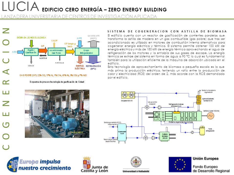 JUEVES 21 DE NOVIEMBRE DE 2013 · ESARQ-UIC JORNADA MÁXIMO CONFORT MÍNIMO CONSUMO: NUEVAS ESTRATEGIAS ARQUITECÓNICAS PARA EDIFICIOS DE SERVICIOS COGENE