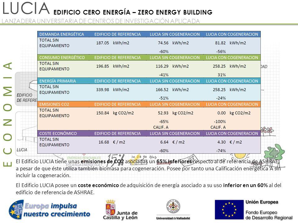 LUCIA LANZADERA UNIVERSITARIA DE CENTROS DE INVESTIGACIÓN APLICADA EDIFICIO CERO ENERGÍA – ZERO ENERGY BUILDING El Edificio LUCIA posee un coste econó