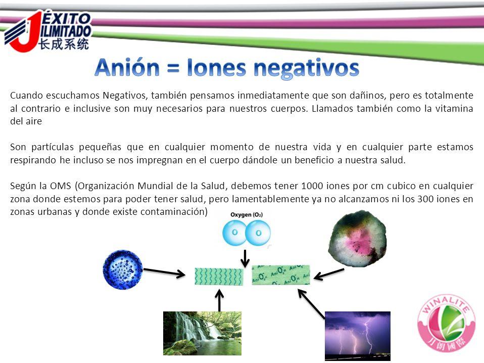 POCOS IONES NEGATIVOSMILLONES DE IONES NEGATIVOS