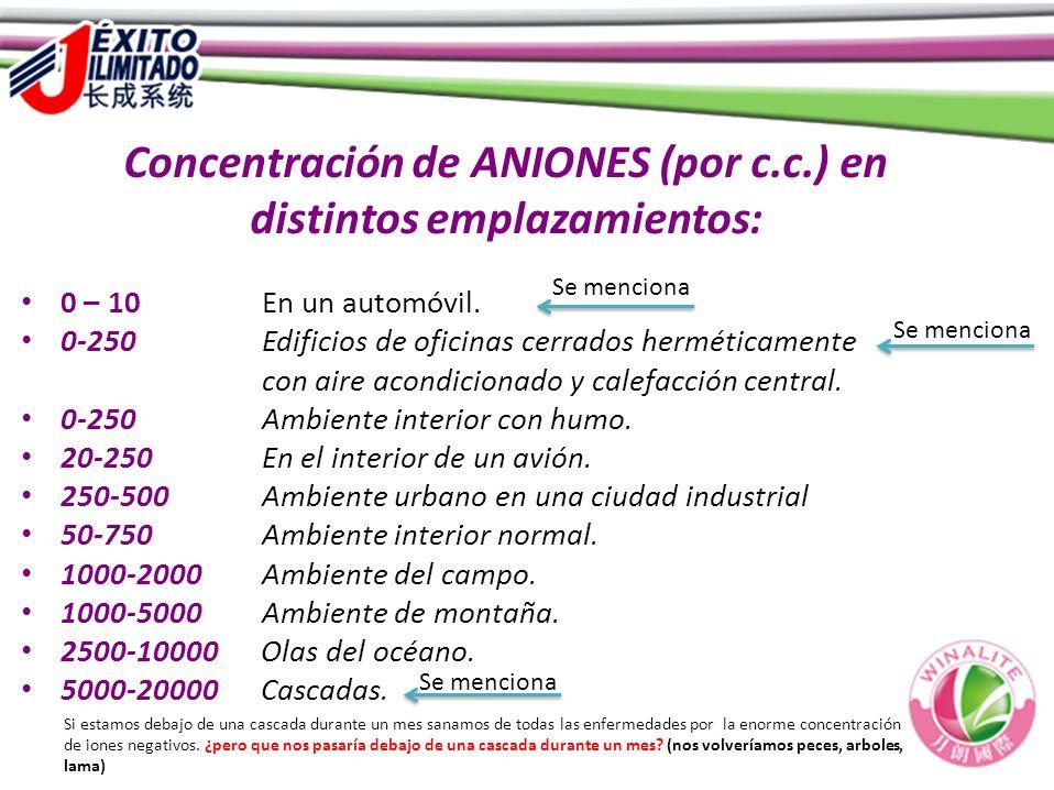 Concentración de ANIONES (por c.c.) en distintos emplazamientos: 0 – 10 En un automóvil. 0-250 Edificios de oficinas cerrados herméticamente con aire