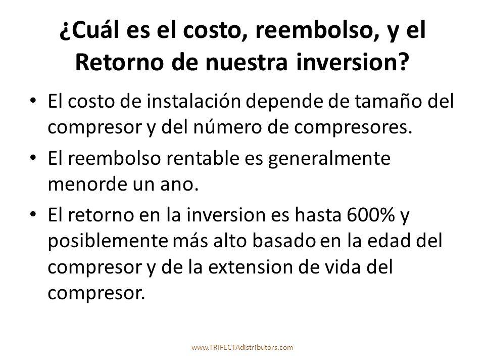 ¿Cuál es el costo, reembolso, y el Retorno de nuestra inversion.