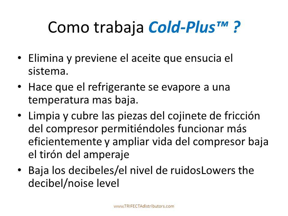 Como trabaja Cold-Plus . Elimina y previene el aceite que ensucia el sistema.