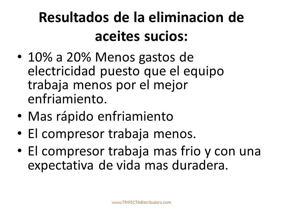 Resultados de la eliminacion de aceites sucios: 10% a 20% Menos gastos de electricidad puesto que el equipo trabaja menos por el mejor enfriamiento.