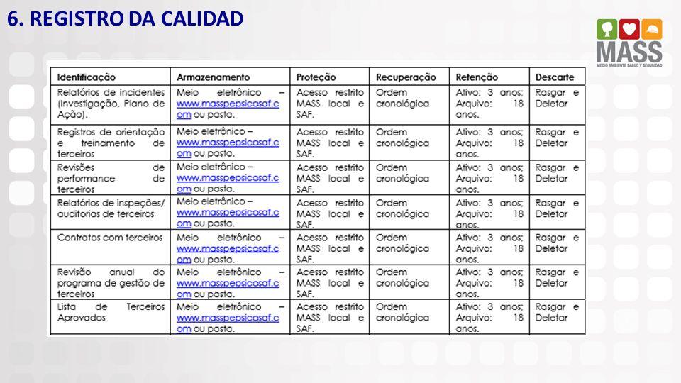 6. REGISTRO DA CALIDAD