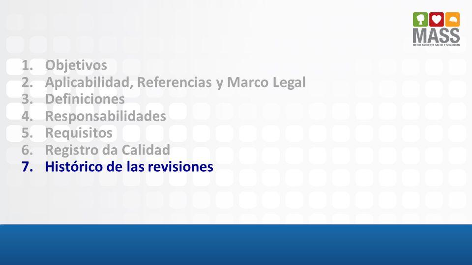 1.Objetivos 2.Aplicabilidad, Referencias y Marco Legal 3.Definiciones 4.Responsabilidades 5.Requisitos 6.Registro da Calidad 7.Histórico de las revisi