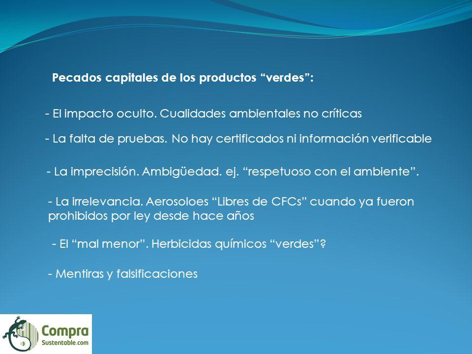 Pecados capitales de los productos verdes: - El impacto oculto.