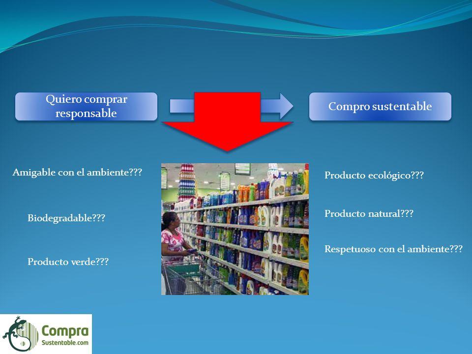 Amigable con el ambiente??.Biodegradable??. Producto verde??.