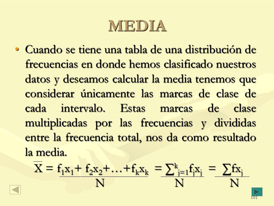 MEDIA Cuando se tiene una tabla de una distribución de frecuencias en donde hemos clasificado nuestros datos y deseamos calcular la media tenemos que