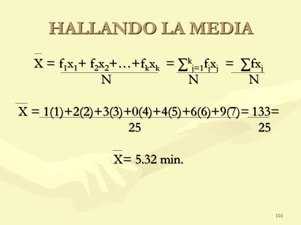 HALLANDO LA MEDIA X = f 1 x 1 + f 2 x 2 +…+f k x k = k j=1 f j x j = fx j N N N N N N X = 1(1)+2(2)+3(3)+0(4)+4(5)+6(6)+9(7)= 133= X = 1(1)+2(2)+3(3)+