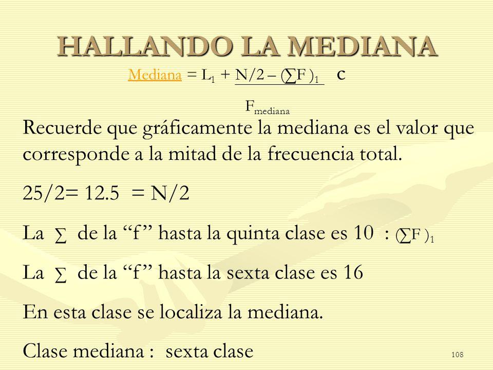 HALLANDO LA MEDIANA MedianaMediana = L 1 + N/2 – (F ) 1 c F mediana Recuerde que gráficamente la mediana es el valor que corresponde a la mitad de la