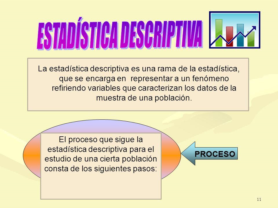 PROCESO La estadística descriptiva es una rama de la estadística, que se encarga en representar a un fenómeno refiriendo variables que caracterizan lo