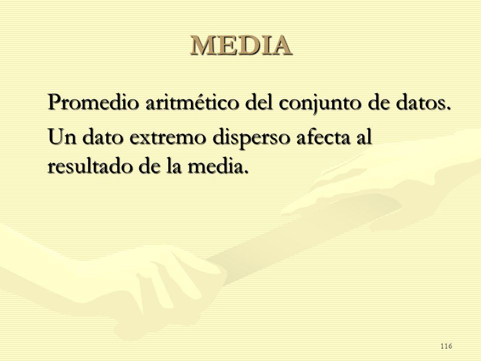 MEDIA Promedio aritmético del conjunto de datos. Promedio aritmético del conjunto de datos. Un dato extremo disperso afecta al resultado de la media.