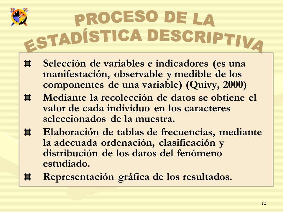 Selección de variables e indicadores (es una manifestación, observable y medible de los componentes de una variable) (Quivy, 2000) Mediante la recolec