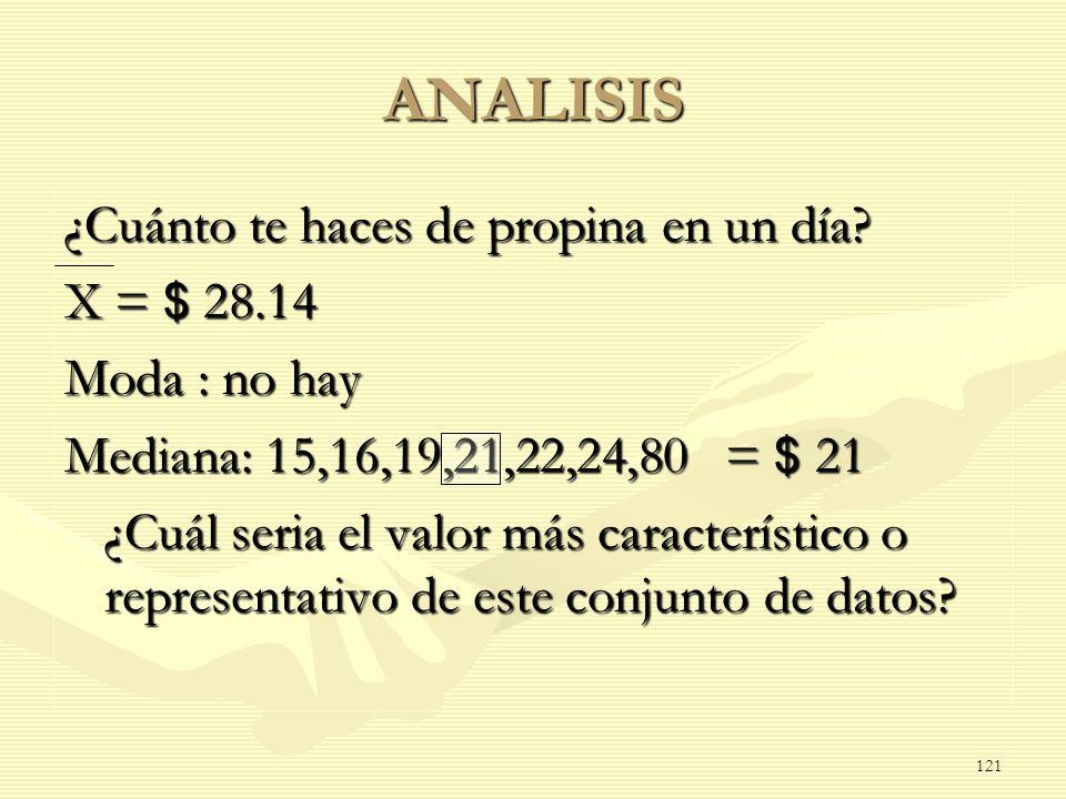 ANALISIS ¿Cuánto te haces de propina en un día? X = $ 28.14 Moda : no hay Mediana: 15,16,19,21,22,24,80 = $ 21 ¿Cuál seria el valor más característico