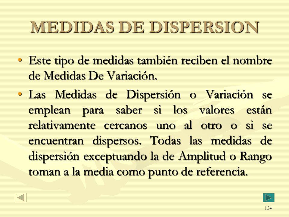 MEDIDAS DE DISPERSION Este tipo de medidas también reciben el nombre de Medidas De Variación.Este tipo de medidas también reciben el nombre de Medidas