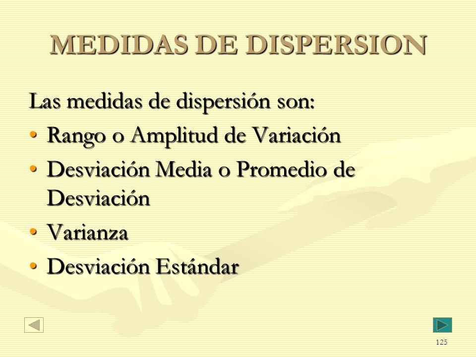 MEDIDAS DE DISPERSION Las medidas de dispersión son: Rango o Amplitud de VariaciónRango o Amplitud de Variación Desviación Media o Promedio de Desviac