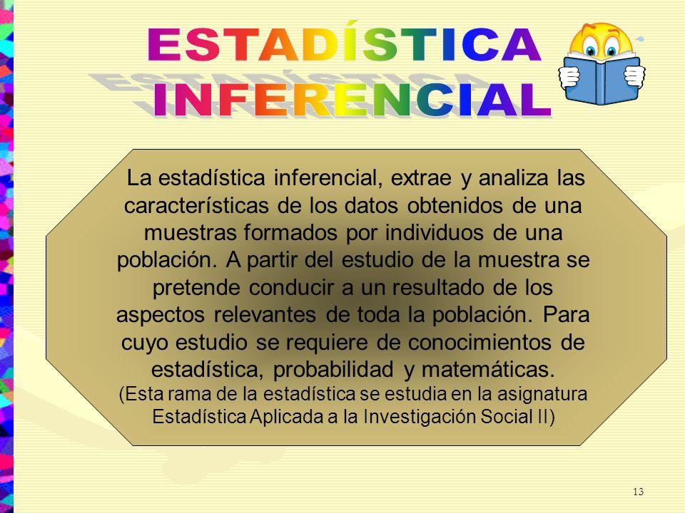 La estadística inferencial, extrae y analiza las características de los datos obtenidos de una muestras formados por individuos de una población. A pa