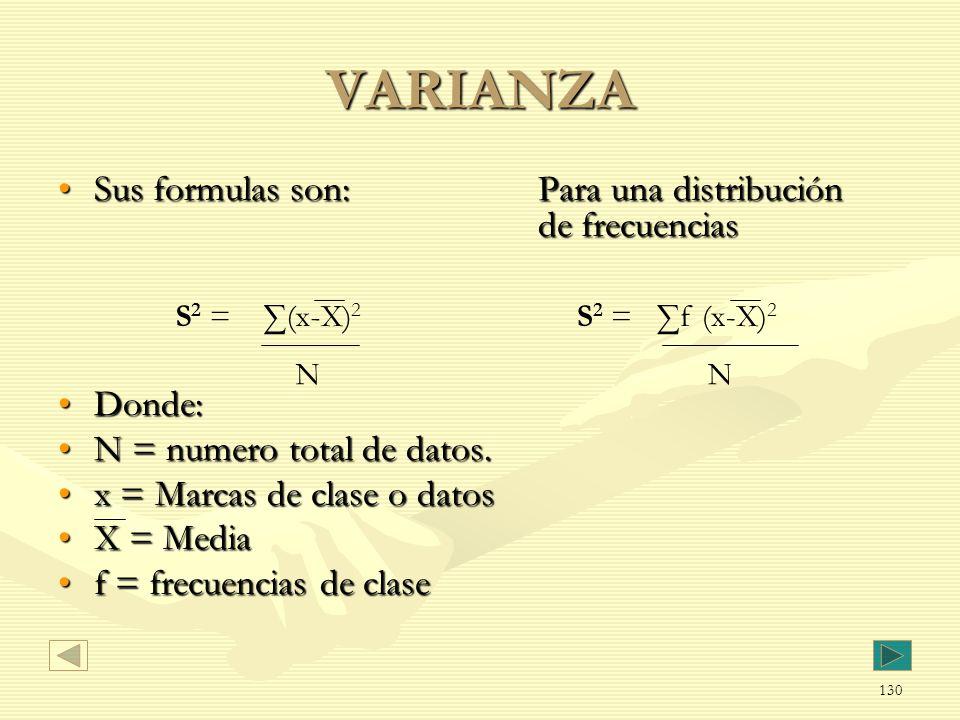 VARIANZA Sus formulas son:Para una distribución de frecuenciasSus formulas son:Para una distribución de frecuencias Donde:Donde: N = numero total de d