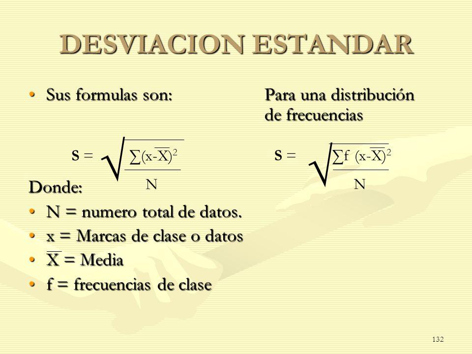 DESVIACION ESTANDAR Sus formulas son: Para una distribución de frecuenciasSus formulas son: Para una distribución de frecuenciasDonde: N = numero tota