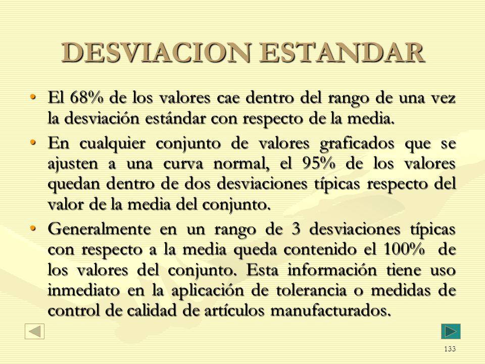 DESVIACION ESTANDAR El 68% de los valores cae dentro del rango de una vez la desviación estándar con respecto de la media.El 68% de los valores cae de