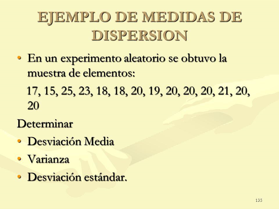 EJEMPLO DE MEDIDAS DE DISPERSION En un experimento aleatorio se obtuvo la muestra de elementos:En un experimento aleatorio se obtuvo la muestra de ele