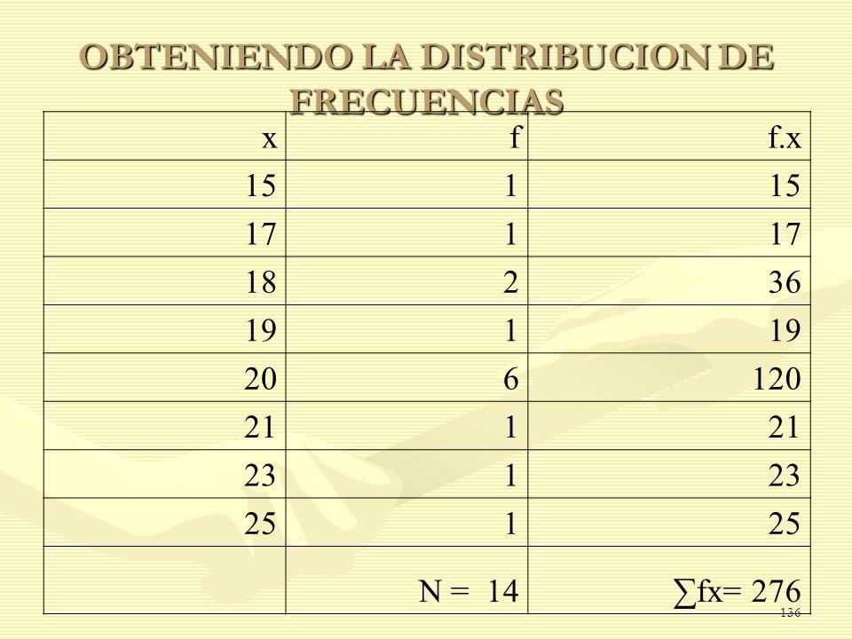 OBTENIENDO LA DISTRIBUCION DE FRECUENCIAS xff.x 151 171 18236 191 206120 211 231 251 N = 14fx= 276 136